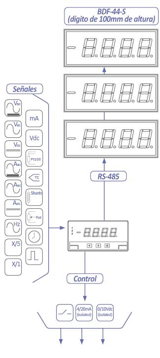 Comunicacion por RS-485-RS-232